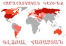 «Գլոբալ Հայաստան» հայեցակարգի անհրաժեշտությունը և «Համահայկական դաշինք» ձևավորելու նախաձեռնությունը